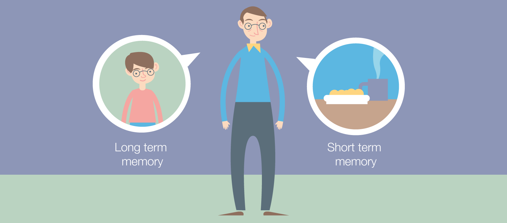 Short-term-vs-long-term-memory-loss copy