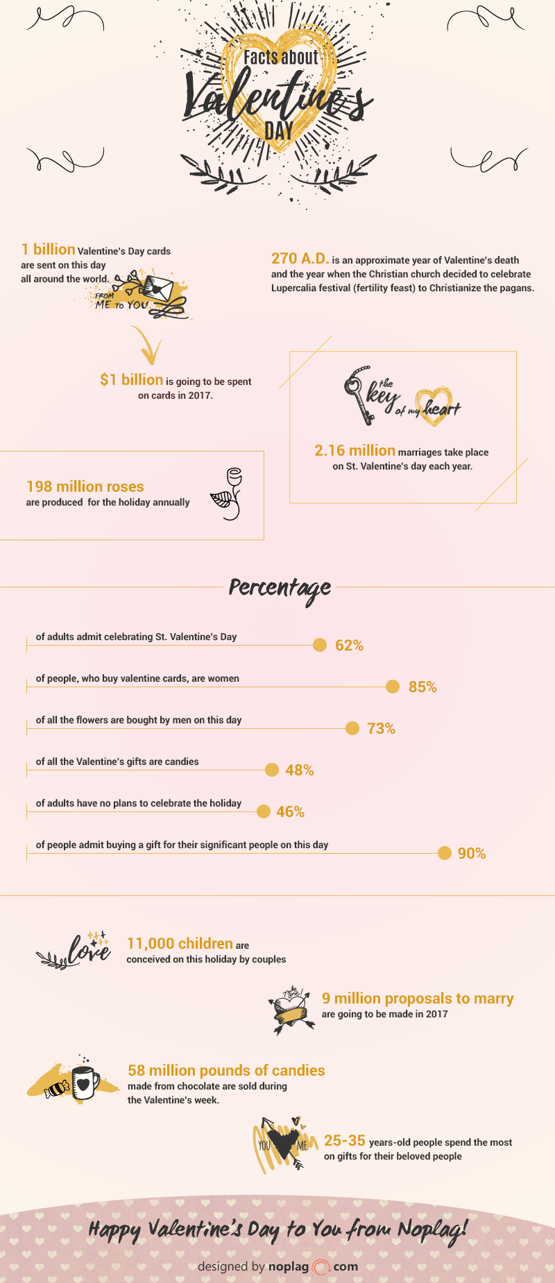 VD-infographics_NEW