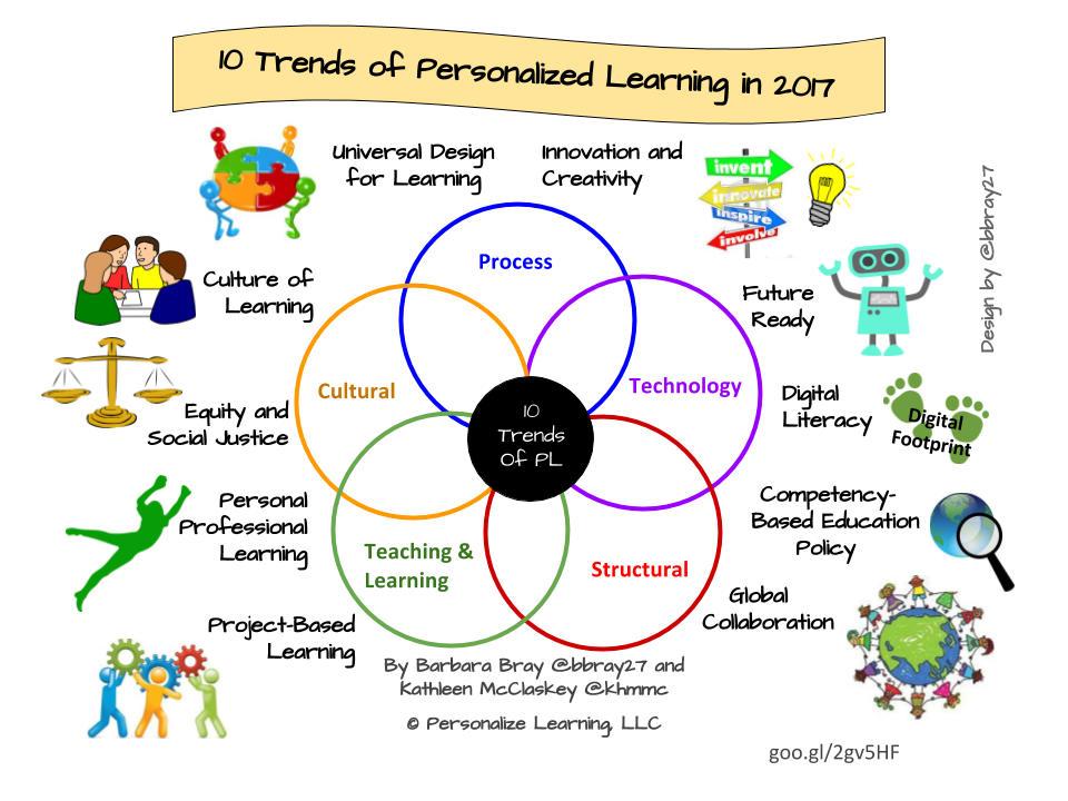 10 Trends of PL 2017 (2)