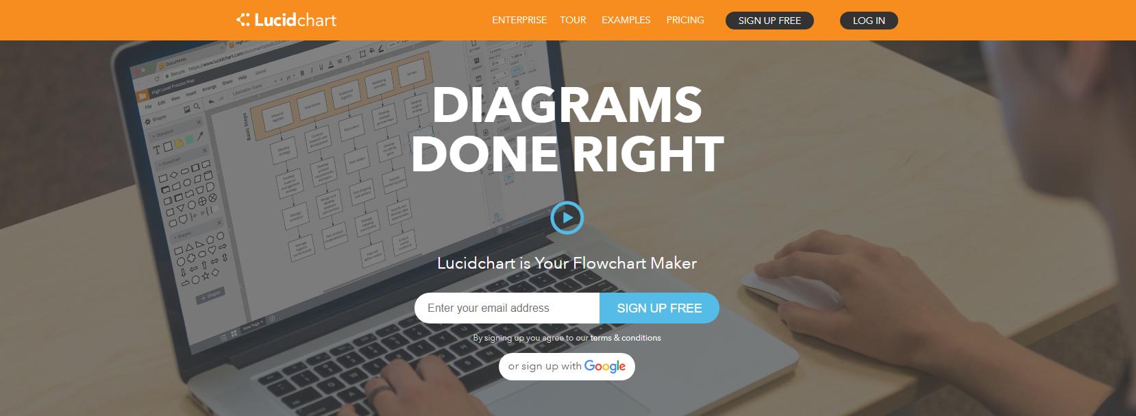 Lucid Flowchart - Create A Flowchart