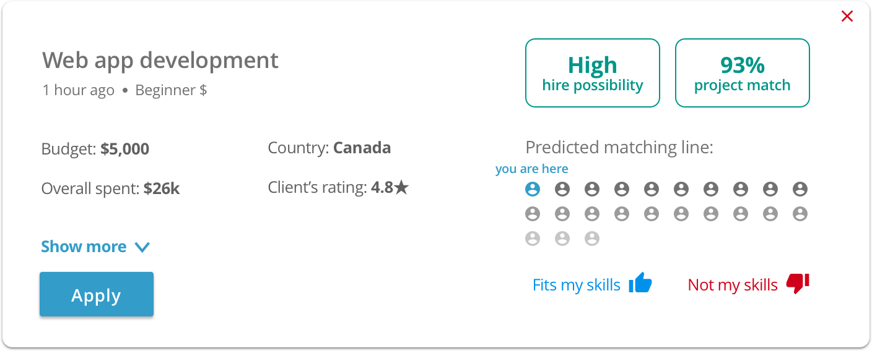Periodix: intelligent job matching for freelancers